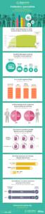 Infographie Profession journaliste